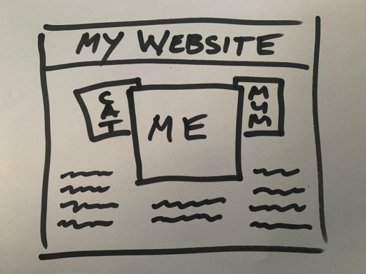 Tim Stix: The Joys of Creating Your Own Website